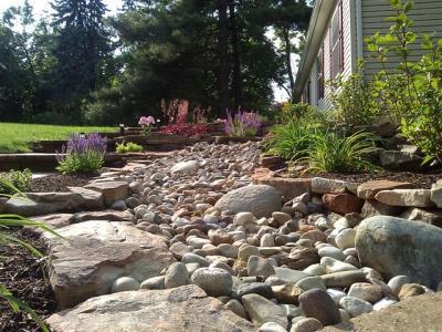 Yard Drainage Problems   Whitehouse Landscaping