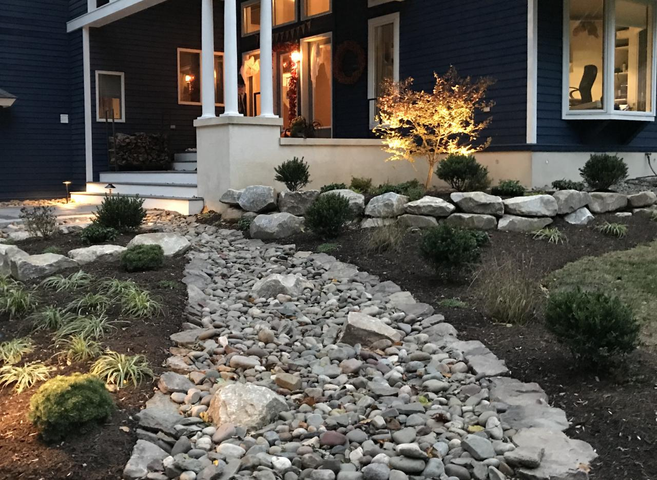 Yard Drainage Solutions that Solve Homeowner Headaches | Whitehouse
