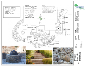 3D/2D Master Plans for landscape design