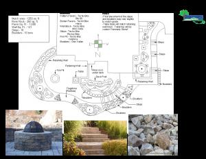 3D/2D Master Plans for landscape design